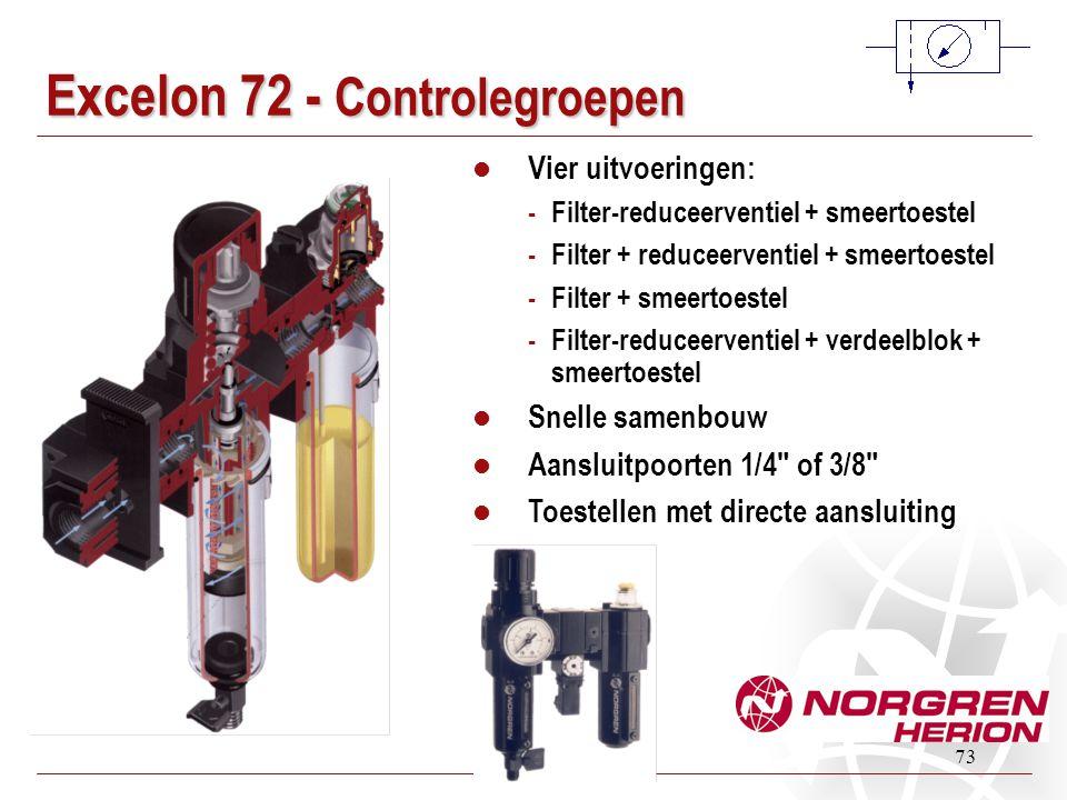 73 Excelon 72 - Controlegroepen  Vier uitvoeringen: -Filter-reduceerventiel + smeertoestel -Filter + reduceerventiel + smeertoestel -Filter + smeerto