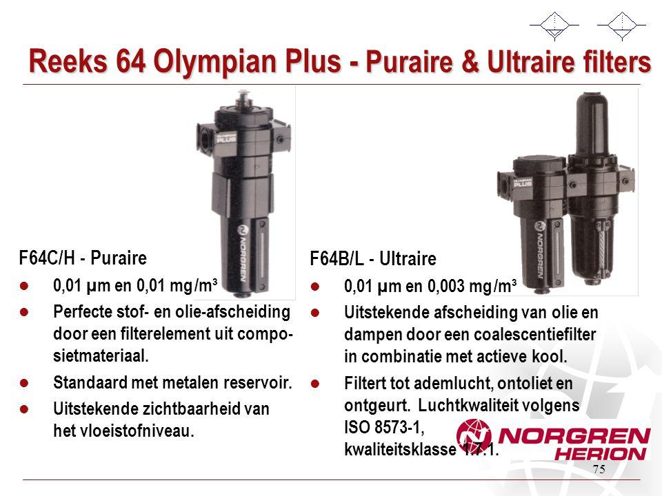 75 F64C/H - Puraire  0,01 µm en 0,01 mg /m³  Perfecte stof- en olie-afscheiding door een filterelement uit compo- sietmateriaal.  Standaard met met