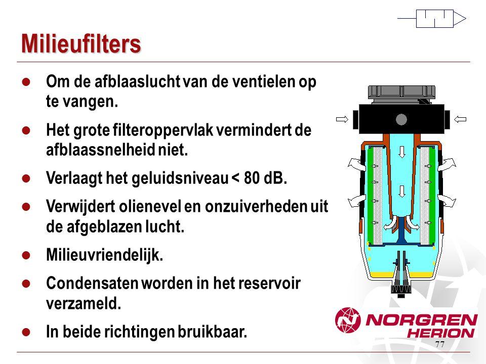 77  Om de afblaaslucht van de ventielen op te vangen.  Het grote filteroppervlak vermindert de afblaassnelheid niet.  Verlaagt het geluidsniveau <