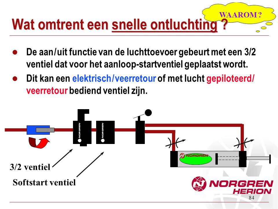 84 WAAROM ?  De aan / uit functie van de luchttoevoer gebeurt met een 3/2 ventiel dat voor het aanloop-startventiel geplaatst wordt.  Dit kan een el