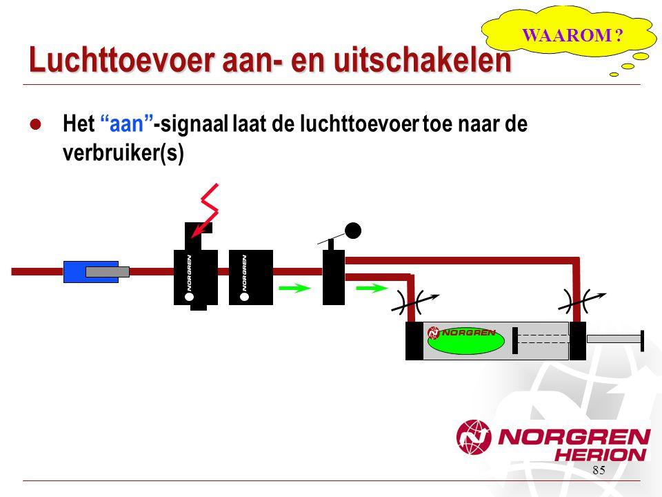 """85  Het """"aan""""-signaal laat de luchttoevoer toe naar de verbruiker(s) Luchttoevoer aan- en uitschakelen WAAROM ?"""