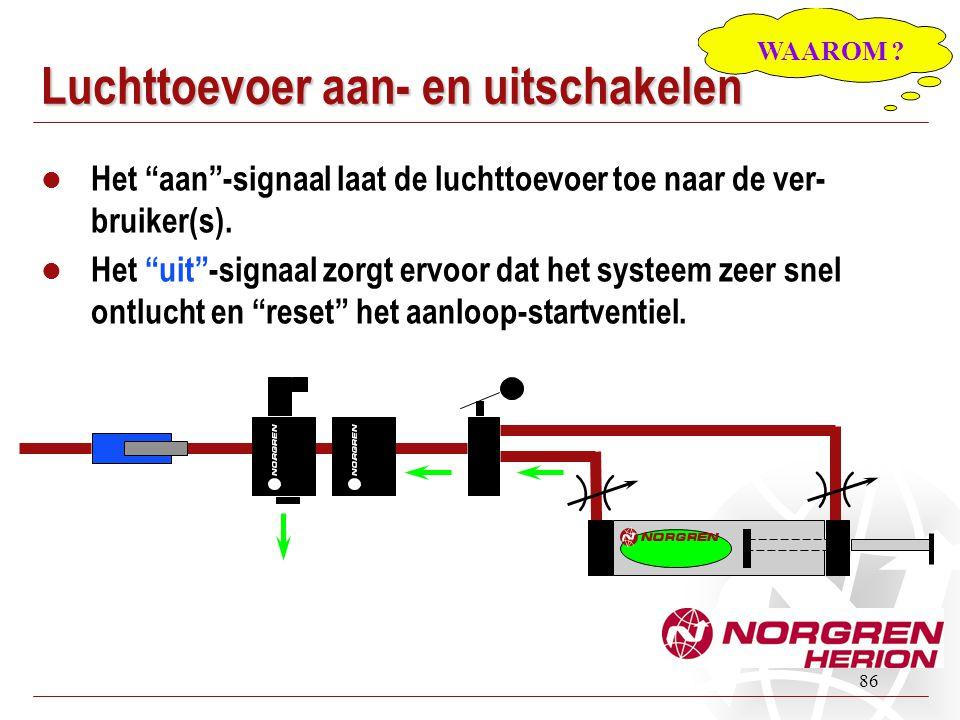 """86  Het """"aan""""-signaal laat de luchttoevoer toe naar de ver- bruiker(s).  Het """"uit""""-signaal zorgt ervoor dat het systeem zeer snel ontlucht en """"reset"""
