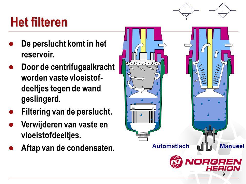 9 Het filteren  De perslucht komt in het reservoir.  Door de centrifugaalkracht worden vaste vloeistof- deeltjes tegen de wand geslingerd.  Filteri