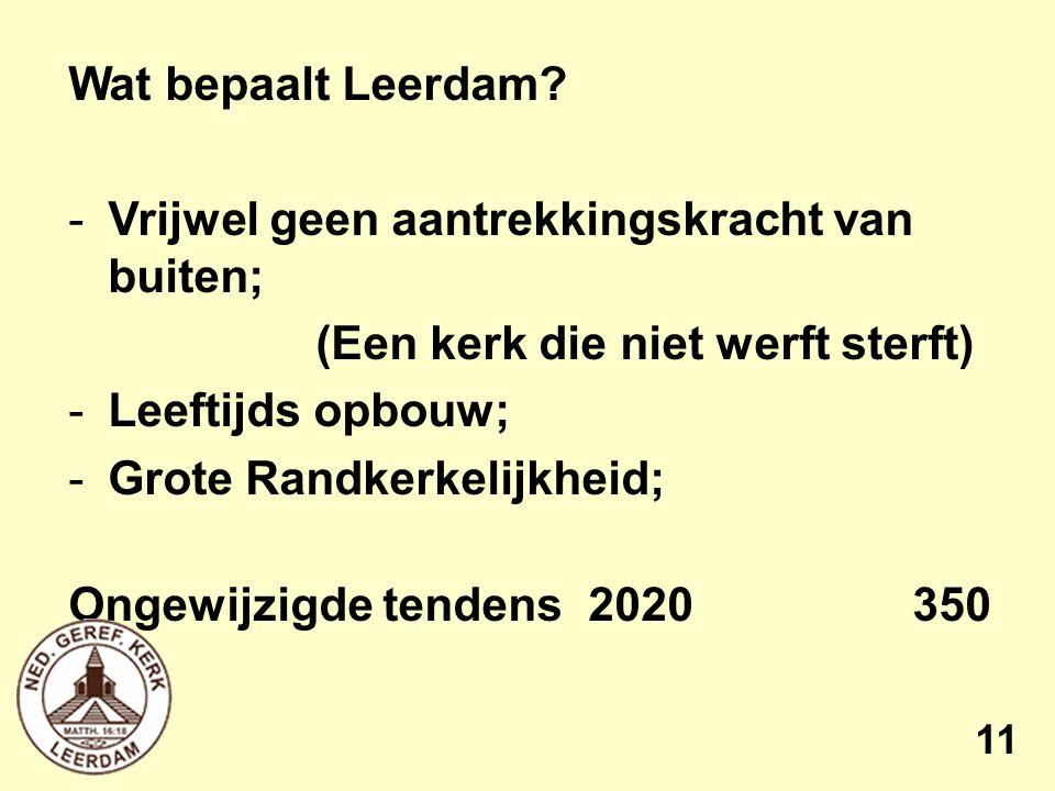 Wat bepaalt Leerdam.