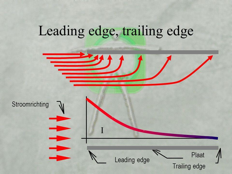 De neutraal elektrode We gaan er zelf één bedenken… Dit kan dus echt niet!