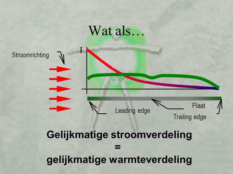 """De neutraal elektrode IV •""""Lange kant"""" om de stroom op te vangen •Nooit """"scheef"""" op de stroomrichting plakken •Maak van de connector geen """"bliksemafle"""