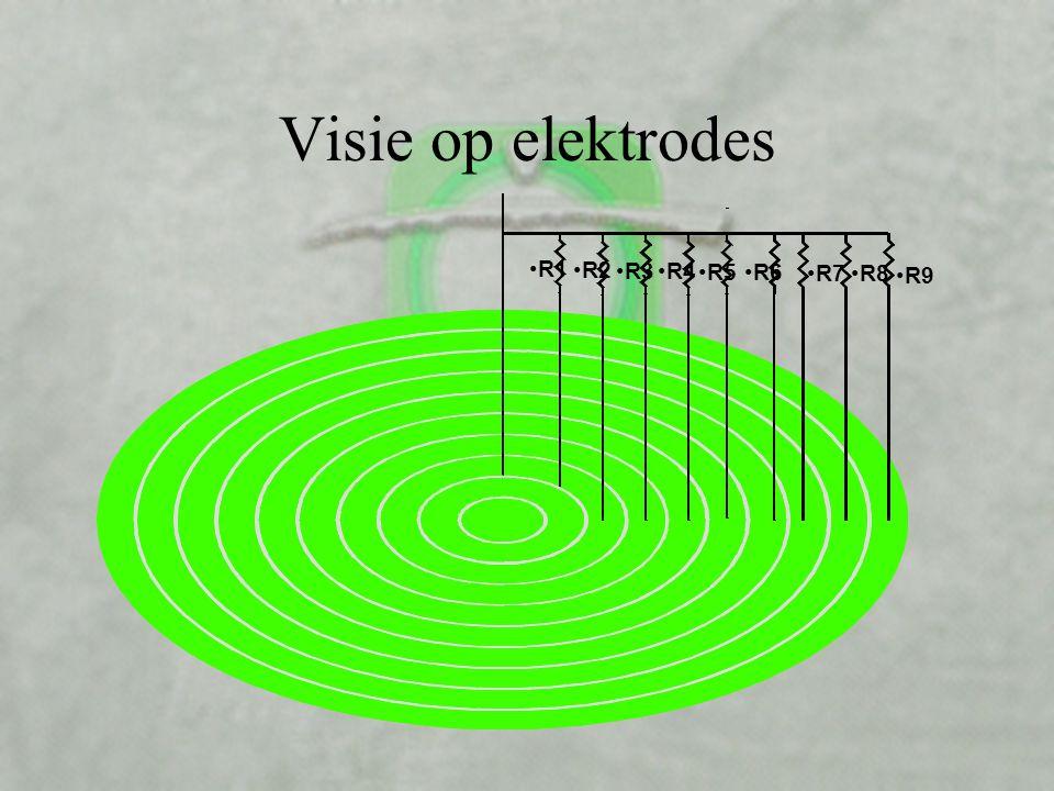 Stroom en warmte verdelen In 1981 zet John Webster een theoretisch model op voor een gelijkmatige stroomverdeling zonder het probleem van de 'leading