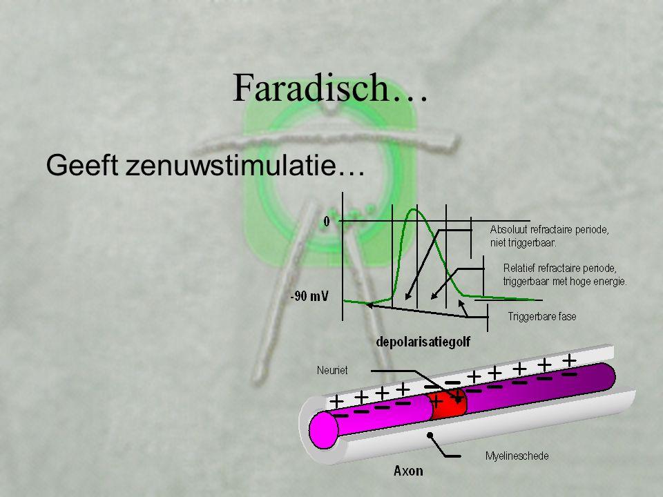 Elektrolytisch… Afbraak van weefsel bij een elektrode (en aangroei aan de andere elektrode) Komt alleen voor als je gelijkstroom gebruikt Dan kun je r