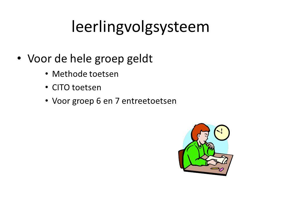 leerlingvolgsysteem • Voor de hele groep geldt • Methode toetsen • CITO toetsen • Voor groep 6 en 7 entreetoetsen