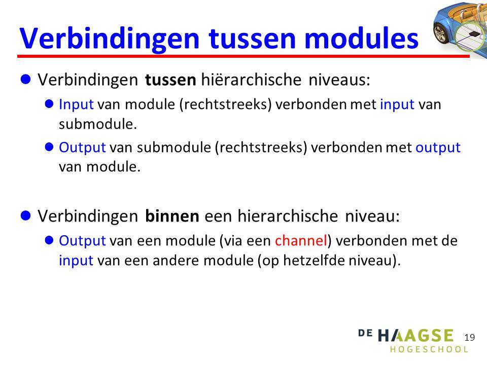 Verbindingen tussen modules  Verbindingen tussen hiërarchische niveaus:  Input van module (rechtstreeks) verbonden met input van submodule.