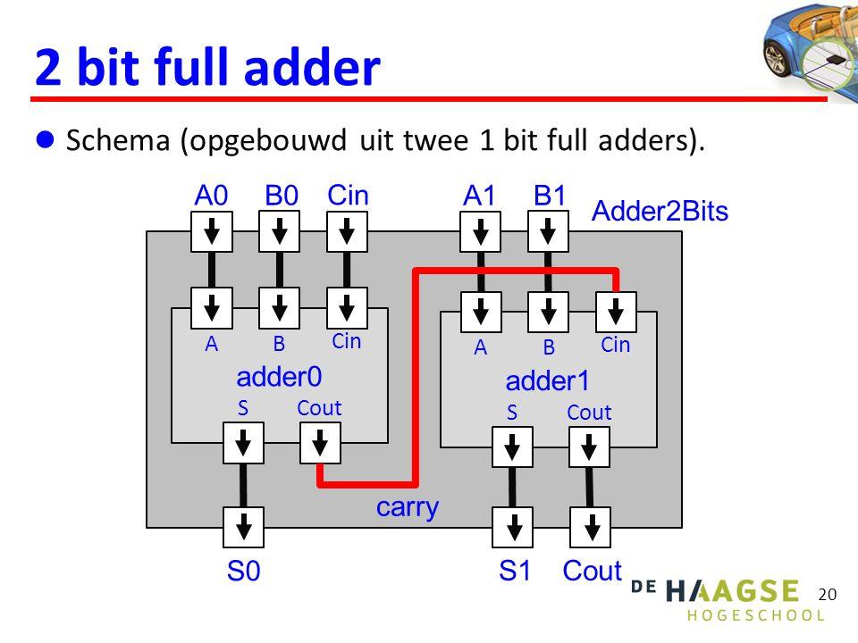 2 bit full adder SC_MODULE(Adder2Bits) { sc_in A0, B0, A1, B1, Cin; sc_out S0, S1, Cout; SC_CTOR(Adder2Bits): adder0( adder0 ), adder1( adder1 ) { adder0.A(A0); adder0.B(B0); adder0.Cin(Cin); adder0.S(S0); adder0.Cout(carry); adder1.Cin(carry); adder1.A(A1); adder1.B(B1); adder1.S(S1); adder1.Cout(Cout); } private: Adder adder0, adder1; sc_signal carry; }; 21