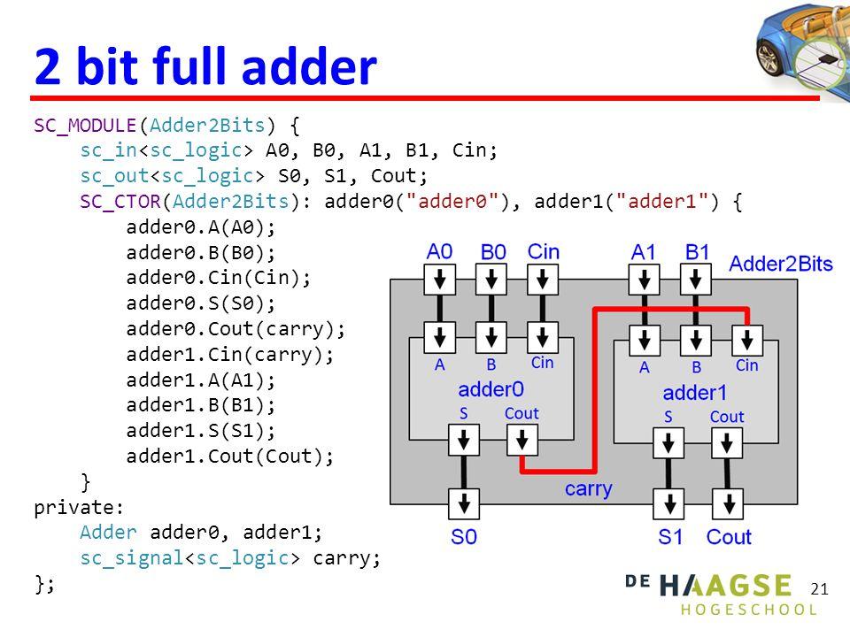 2 bit full adder (alternatief) SC_MODULE(Adder2Bits) { sc_in A0, B0, A1, B1, Cin; sc_out S0, S1, Cout; SC_CTOR(Adder2Bits) { SC_METHOD(add); sensitive << A0 << B0 << A1 << B1 << Cin; } private: void add() { sc_uint a = 0, b = 0, c = 0; a[1] = A1.read().to_bool(); a[0] = A0.read().to_bool(); b[1] = B1.read().to_bool(); b[0] = B0.read().to_bool(); c[0] = Cin.read().to_bool(); sc_uint s = a + b + c; S0.write(sc_logic(s[0].to_bool())); S1.write(sc_logic(s[1].to_bool())); Cout.write(sc_logic(s[2].to_bool())); } }; 22