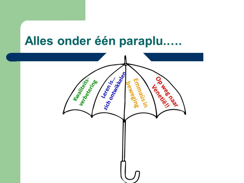 Kwaliteits- verbetering Leren is… zich ontwikkelen Emmaüs in beweging Op weg naar Venetië!! Alles onder één paraplu.….
