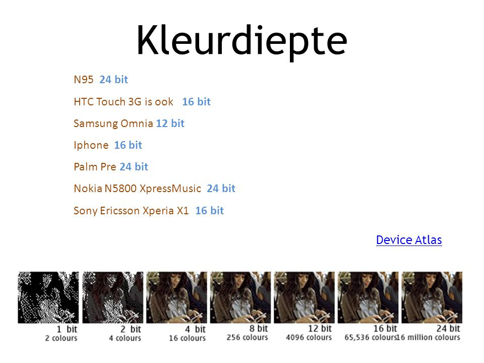 Kleurdiepte N95 24 bit HTC Touch 3G is ook 216 bit Samsung Omnia 12 bit Iphone 16 bit Palm Pre 24 bit Nokia N5800 XpressMusic 24 bit Sony Ericsson Xperia X1 16 bit Device Atlas