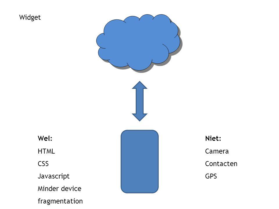 Niet: Camera Contacten GPS Wel: HTML CSS Javascript Minder device fragmentation Widget