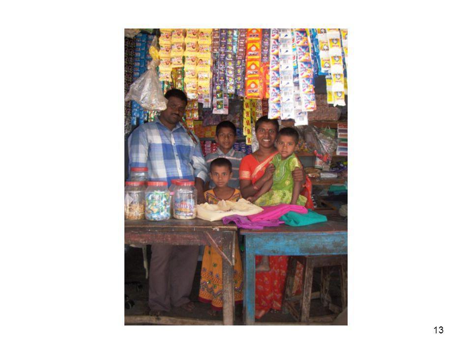 12 3. Microkrediet, Macro impact