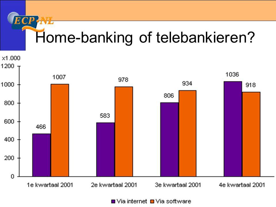 6 maart 2002 Betalen op Internet© Simon Lelieveldt Home-banking of telebankieren