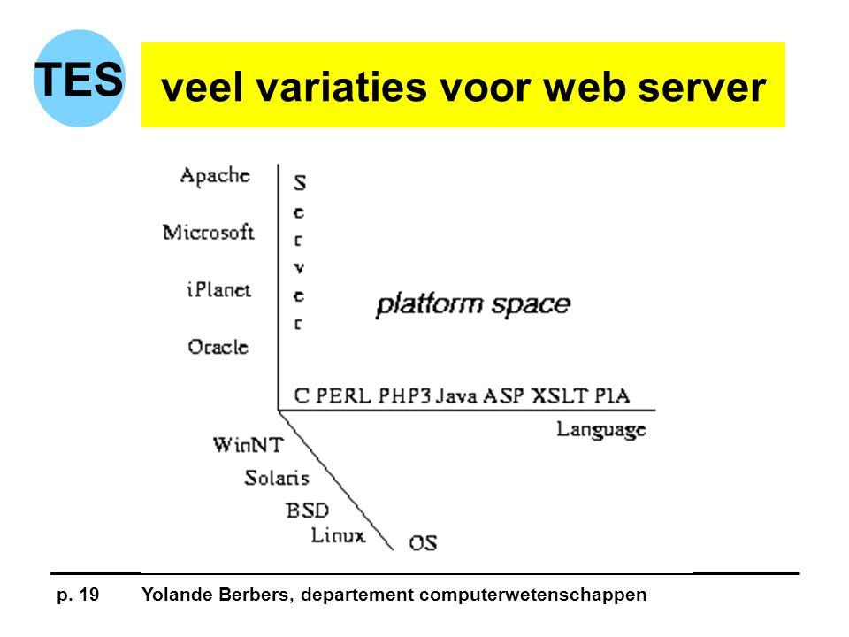 p. 19Yolande Berbers, departement computerwetenschappen TES veel variaties voor web server