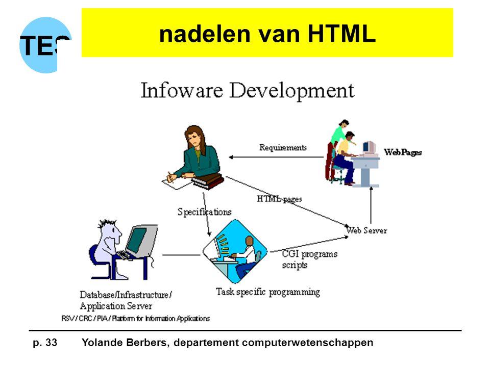 p. 33Yolande Berbers, departement computerwetenschappen TES nadelen van HTML