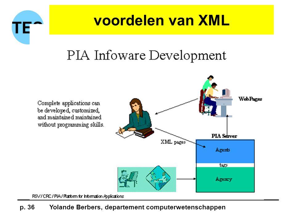 p. 36Yolande Berbers, departement computerwetenschappen TES voordelen van XML