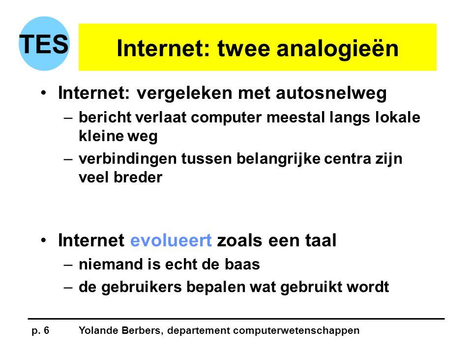 p. 6Yolande Berbers, departement computerwetenschappen TES Internet: twee analogieën •Internet: vergeleken met autosnelweg –bericht verlaat computer m