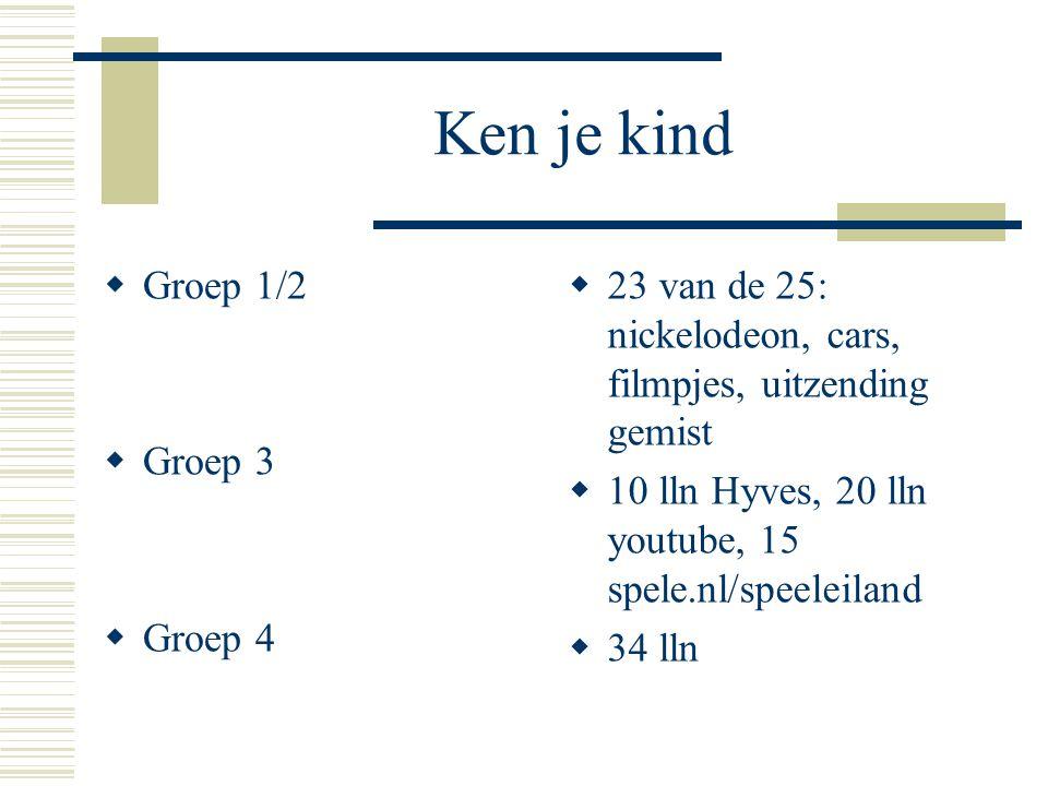Ken je kind  Groep 1/2  Groep 3  Groep 4  23 van de 25: nickelodeon, cars, filmpjes, uitzending gemist  10 lln Hyves, 20 lln youtube, 15 spele.nl/speeleiland  34 lln