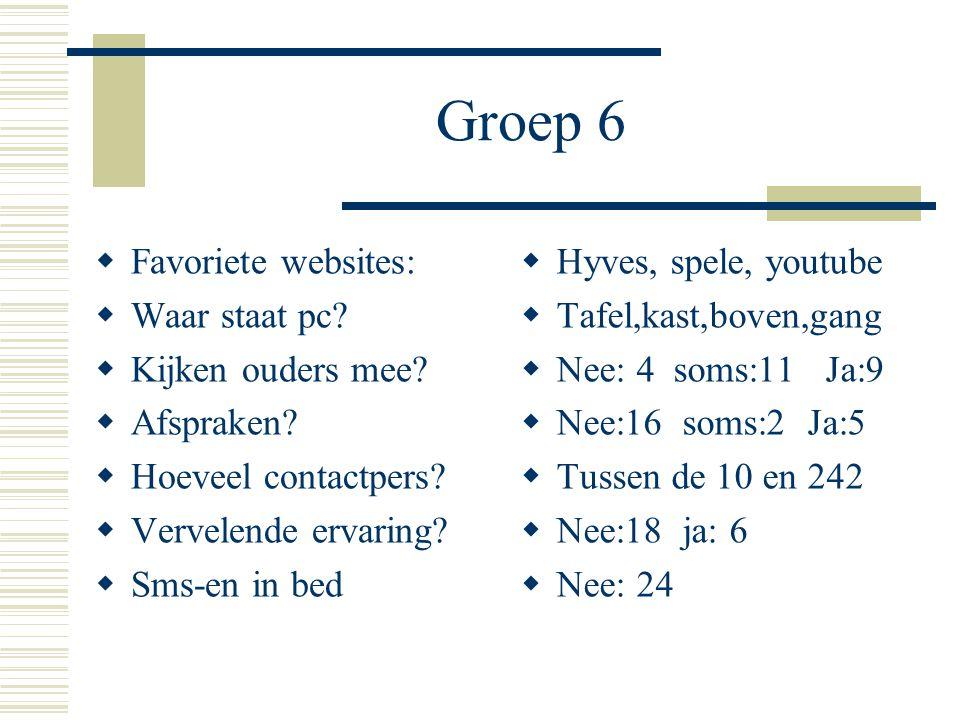 Groep 6  Favoriete websites:  Waar staat pc. Kijken ouders mee.