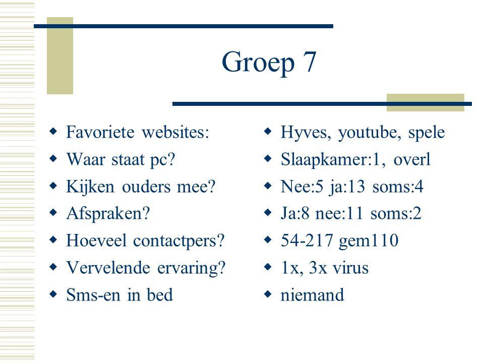 Groep 7  Favoriete websites:  Waar staat pc. Kijken ouders mee.