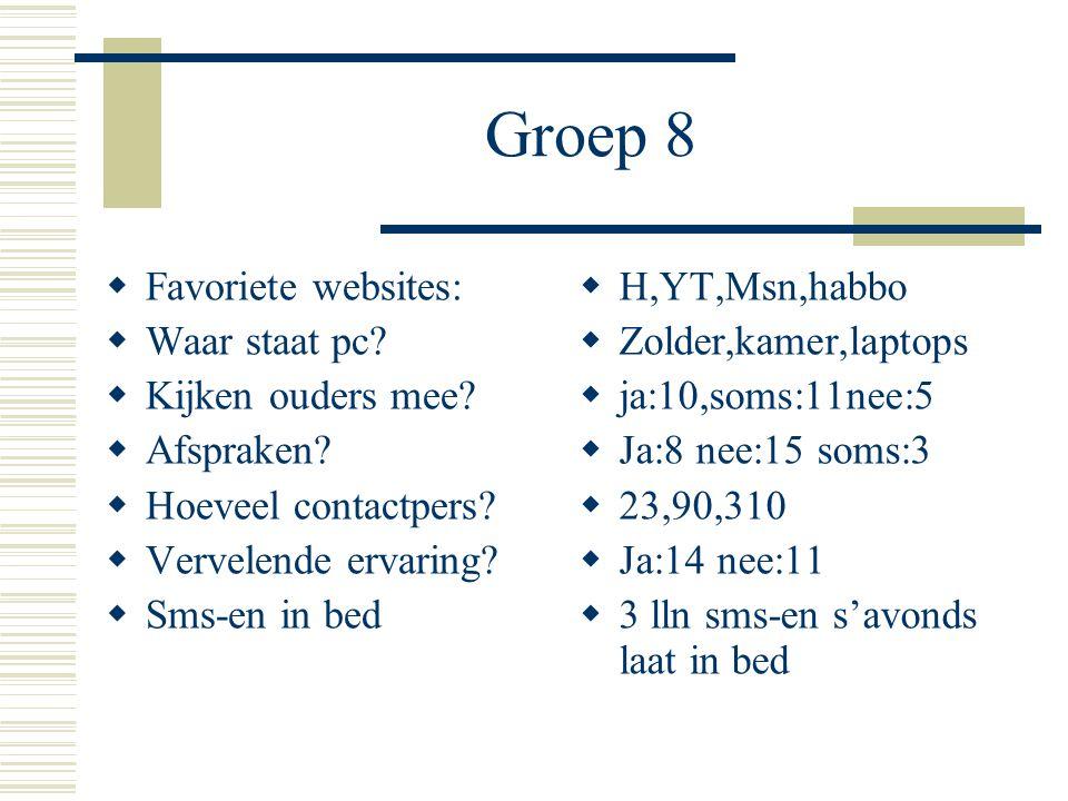 Groep 8  Favoriete websites:  Waar staat pc. Kijken ouders mee.