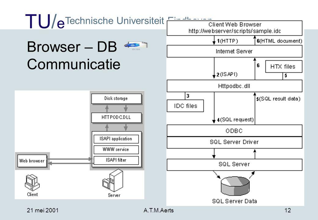 TU/ e Technische Universiteit Eindhoven / Informatica 21 mei 2001A.T.M.Aerts12 Browser – DB Communicatie