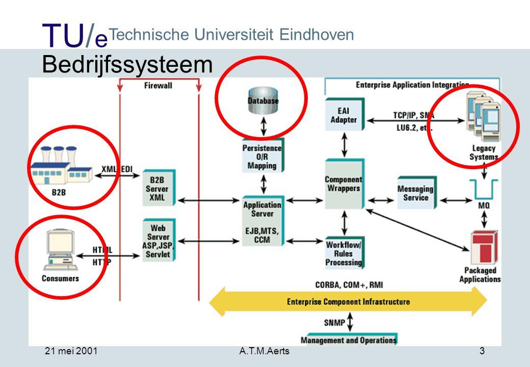 TU/ e Technische Universiteit Eindhoven / Informatica 21 mei 2001A.T.M.Aerts3 Bedrijfssysteem