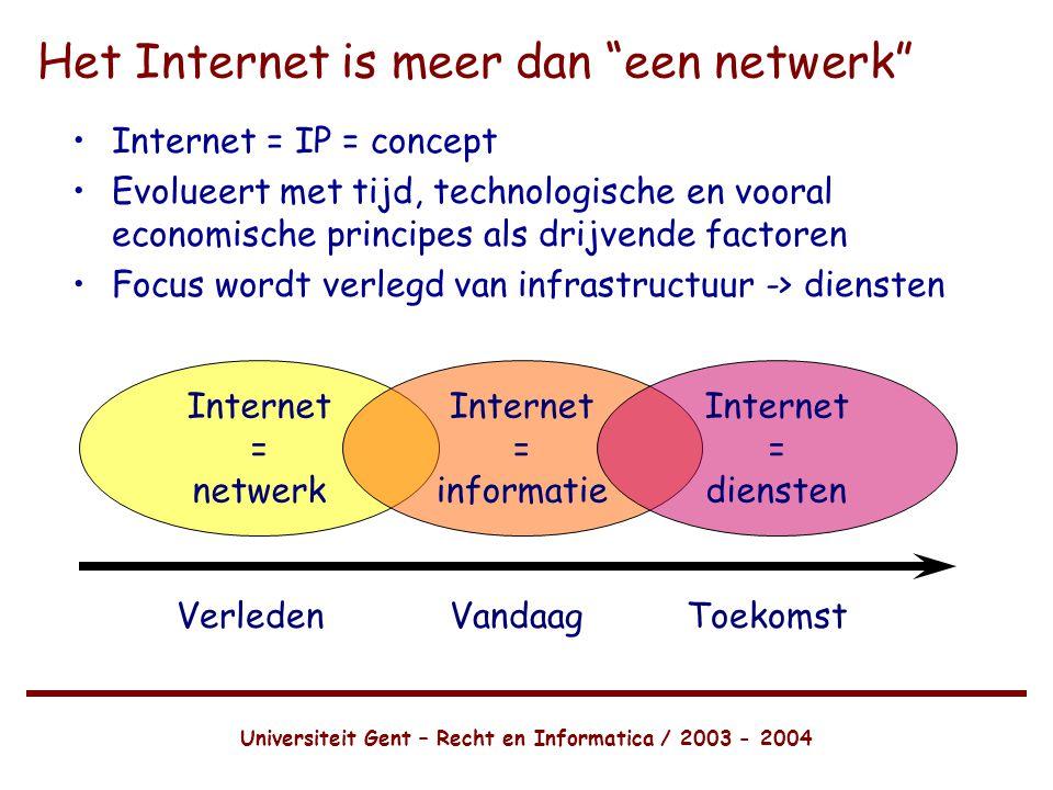 Universiteit Gent – Recht en Informatica / 2003 - 2004 Het Internet is meer dan een netwerk •Internet = IP = concept •Evolueert met tijd, technologische en vooral economische principes als drijvende factoren •Focus wordt verlegd van infrastructuur -> diensten VerledenVandaagToekomst Internet = netwerk Internet = informatie Internet = diensten
