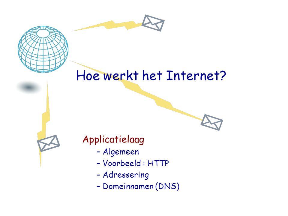 Hoe werkt het Internet.