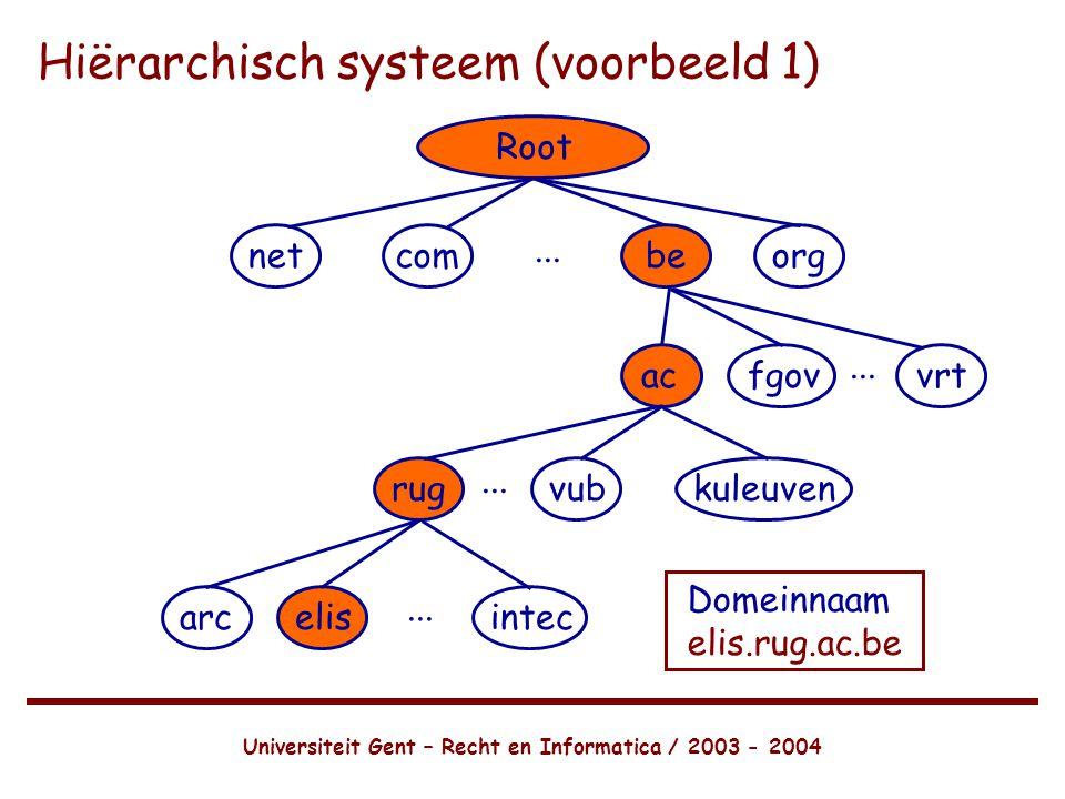 Universiteit Gent – Recht en Informatica / 2003 - 2004 Hiërarchisch systeem (voorbeeld 1) Root org...