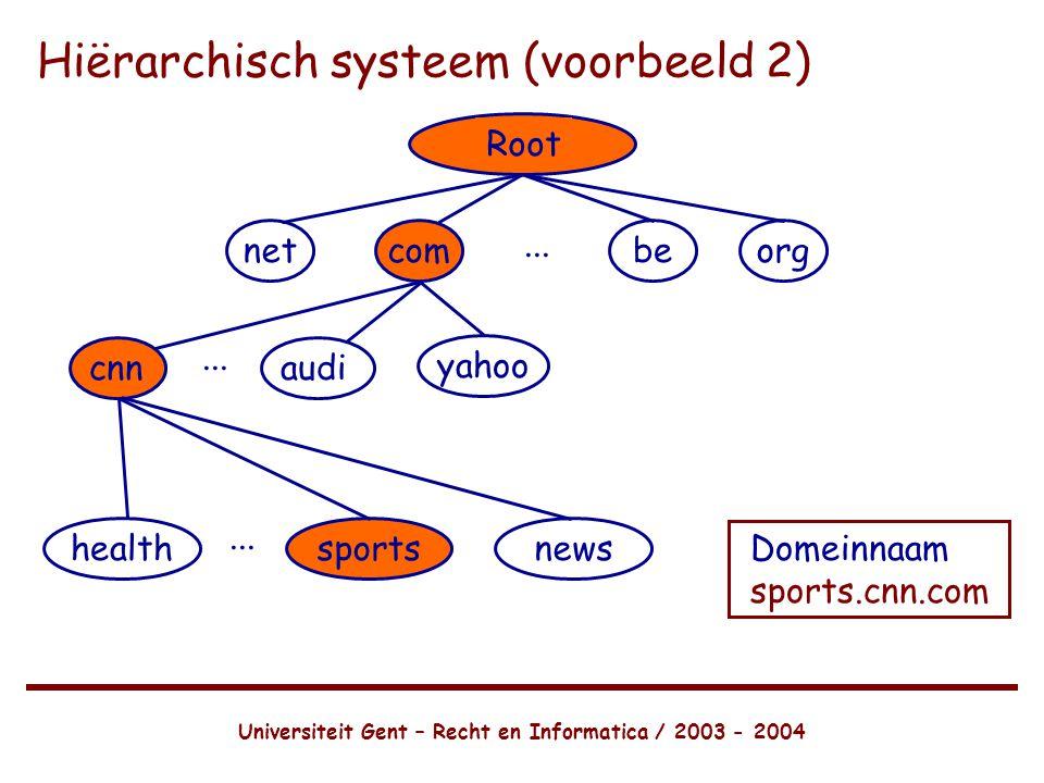Universiteit Gent – Recht en Informatica / 2003 - 2004 Hiërarchisch systeem (voorbeeld 2) Root org...