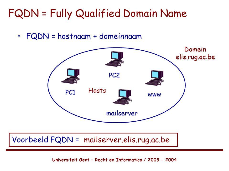Universiteit Gent – Recht en Informatica / 2003 - 2004 FQDN = Fully Qualified Domain Name •FQDN = hostnaam + domeinnaam PC1 mailserver www PC2 Domeinelis.rug.ac.be Voorbeeld FQDN = mailserver.elis.rug.ac.be Hosts