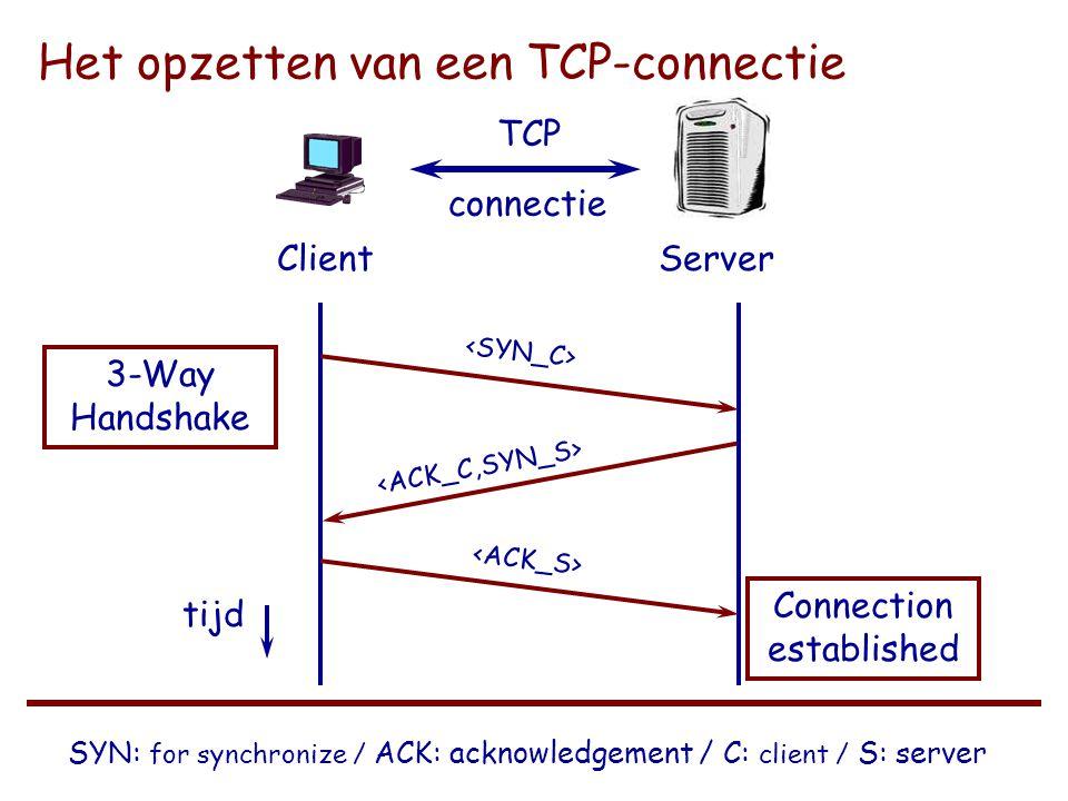 Universiteit Gent – Recht en Informatica / 2003 - 2004 Het opzetten van een TCP-connectie ClientServer TCP connectie tijd 3-Way Handshake Connection established SYN: for synchronize / ACK: acknowledgement / C: client / S: server
