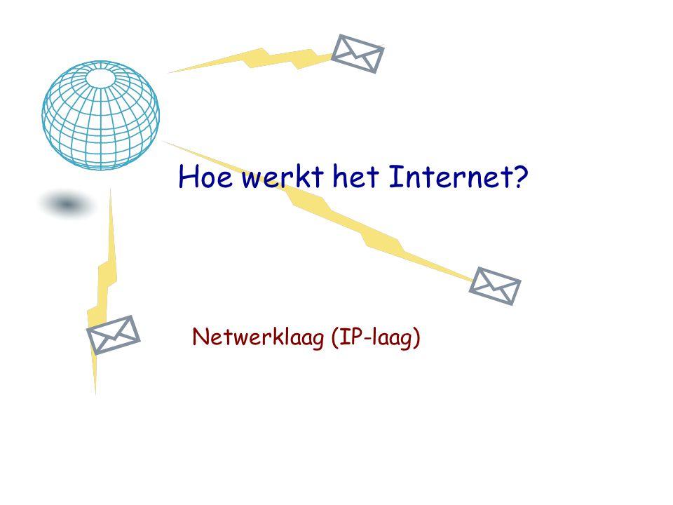 Hoe werkt het Internet? Netwerklaag (IP-laag)