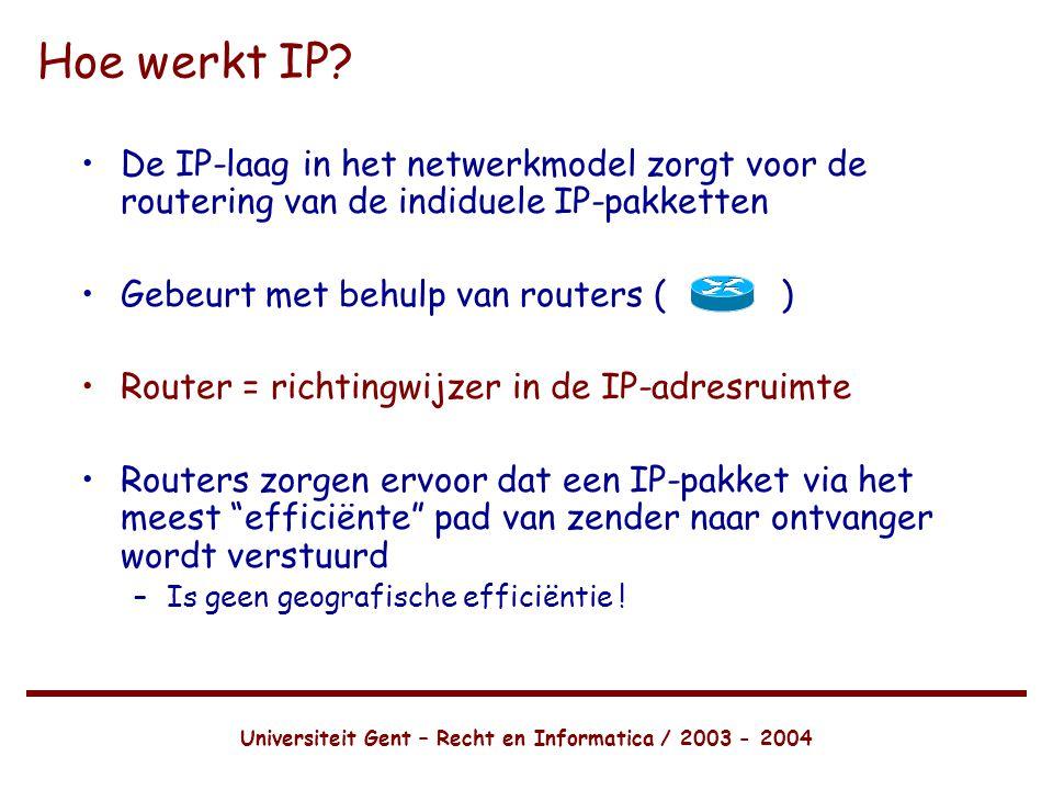 Universiteit Gent – Recht en Informatica / 2003 - 2004 Hoe werkt IP.