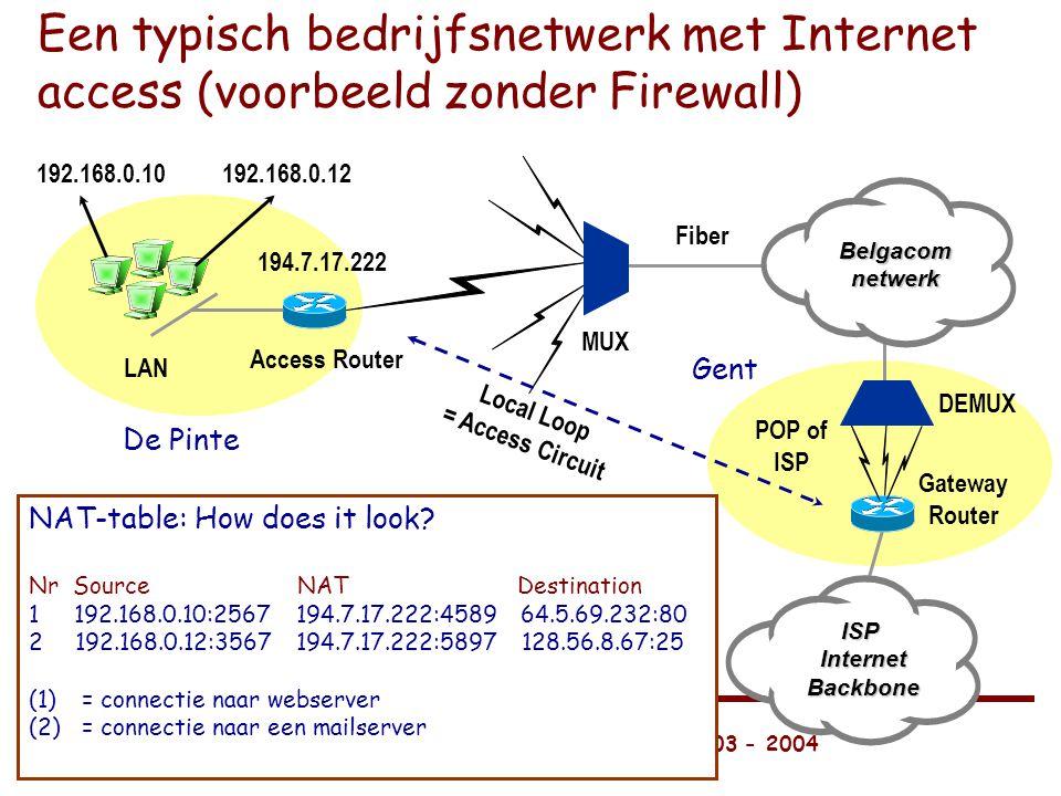 Universiteit Gent – Recht en Informatica / 2003 - 2004 Een typisch bedrijfsnetwerk met Internet access (voorbeeld zonder Firewall) LAN ISPInternetBackbone Belgacomnetwerk Access Router Gateway Router POP of ISP De Pinte MUX DEMUX Gent 194.7.17.222 192.168.0.12192.168.0.10 NAT-table: How does it look.