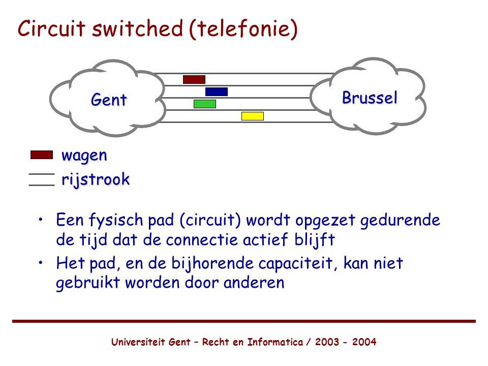 Universiteit Gent – Recht en Informatica / 2003 - 2004 Circuit switched (telefonie) •Een fysisch pad (circuit) wordt opgezet gedurende de tijd dat de connectie actief blijft •Het pad, en de bijhorende capaciteit, kan niet gebruikt worden door anderen Gent Brussel wagenrijstrook