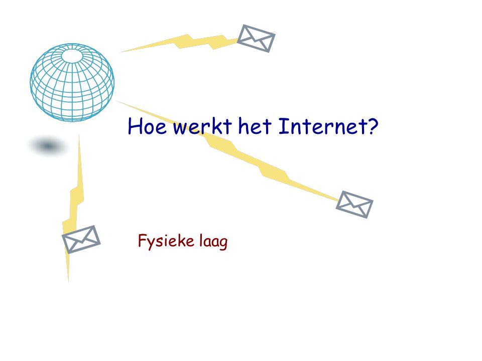 Hoe werkt het Internet? Fysieke laag