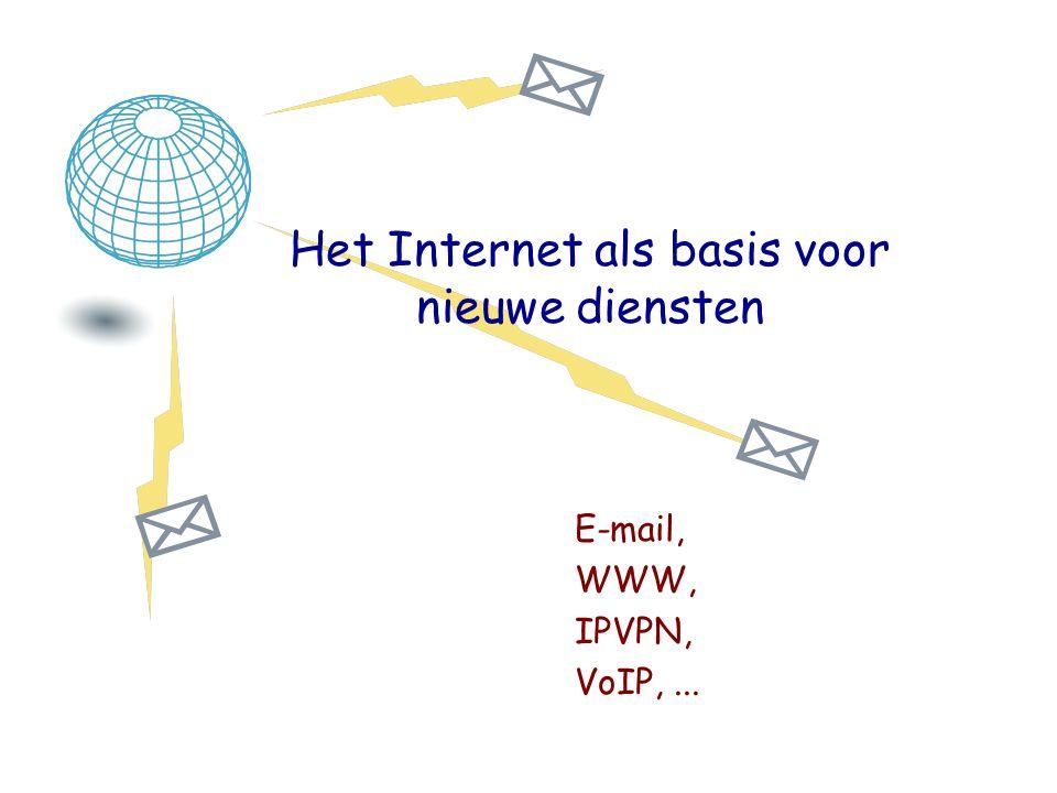 Het Internet als basis voor nieuwe diensten E-mail, WWW, IPVPN, VoIP,...