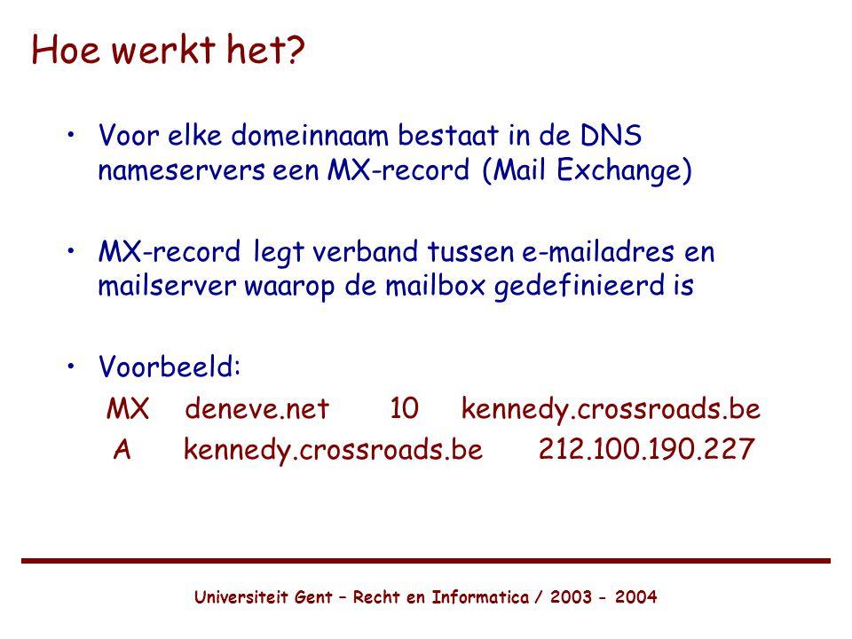 Universiteit Gent – Recht en Informatica / 2003 - 2004 Hoe werkt het.