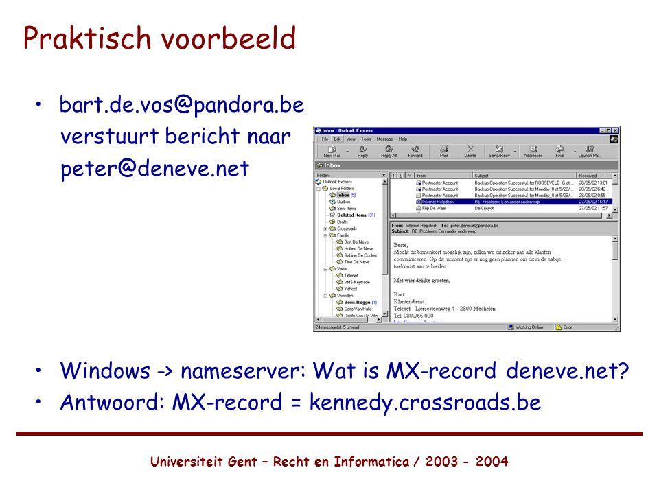 Universiteit Gent – Recht en Informatica / 2003 - 2004 Praktisch voorbeeld •bart.de.vos@pandora.be verstuurt bericht naar peter@deneve.net •Windows -> nameserver: Wat is MX-record deneve.net.