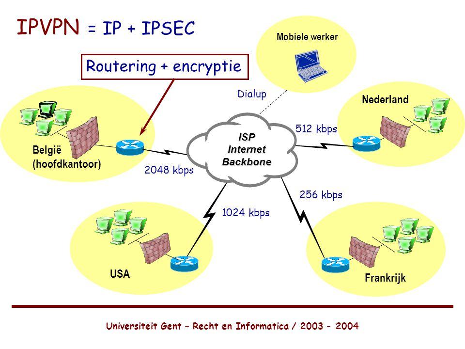 Universiteit Gent – Recht en Informatica / 2003 - 2004 IPVPN = IP + IPSEC België (hoofdkantoor) Mobiele werker Nederland Frankrijk USA 2048 kbps 512 kbps 256 kbps 1024 kbps Dialup ISPInternetBackbone Routering + encryptie