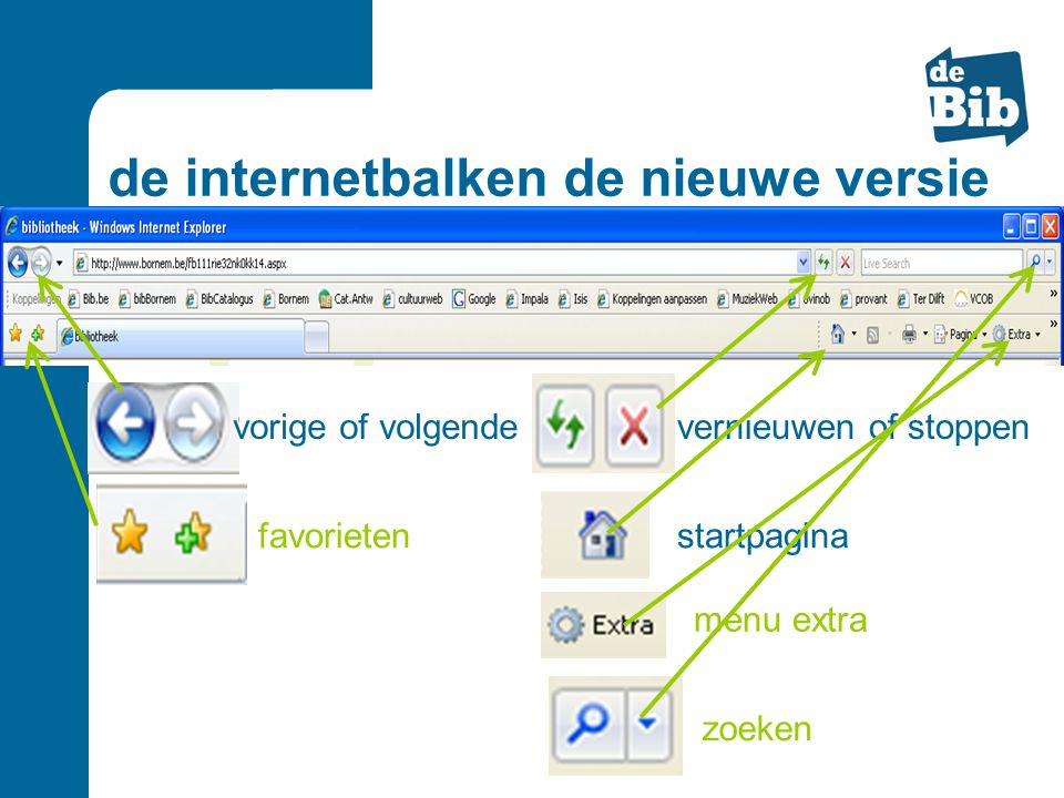 de internetbalken de nieuwe versie vorige of volgendevernieuwen of stoppen favorietenstartpagina menu extra zoeken