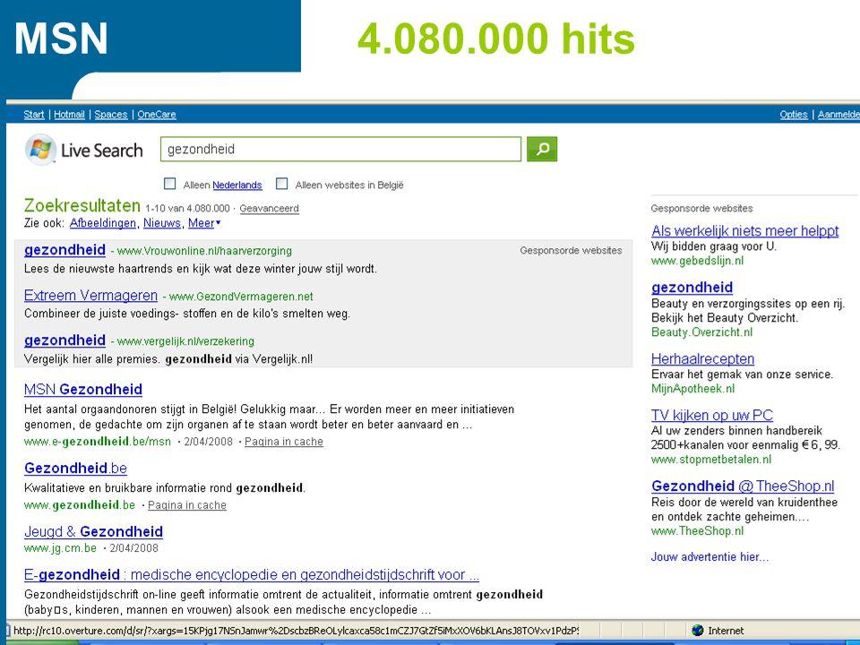 MSN4.080.000 hits