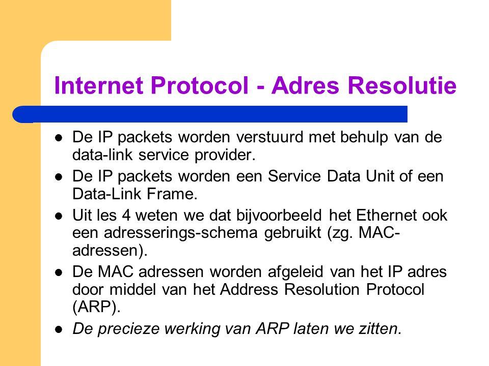 Internet Protocol - Adres Resolutie  De IP packets worden verstuurd met behulp van de data-link service provider.