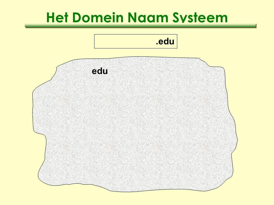 Het Domein Naam Systeem edu.edu